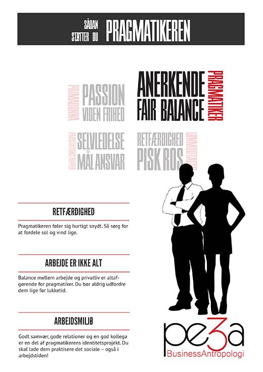 Pragmatikeren-vigtige-pointer-PE3A-Business-Antropologi