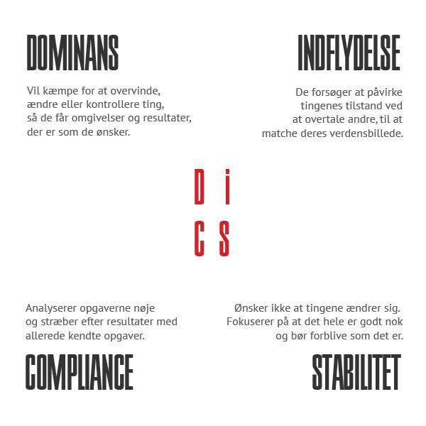 DiSC personprofilen er inddelt i fire adfærdsstile. Dem kan du se her.