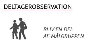 Deltagerobservation | BusinessAntropologens værktøjskasse