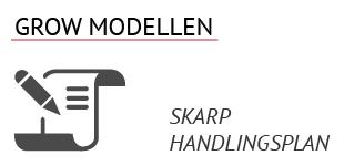 GROW Modellen - BusinessAntropologens værktøjskasse